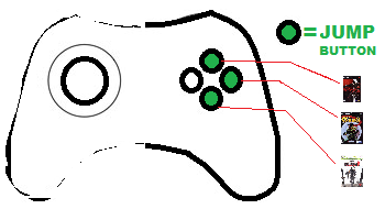controllermockup